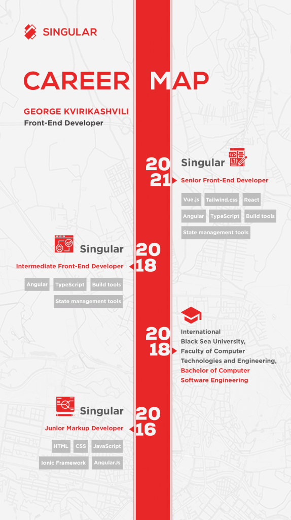 george-kvirikashvili-career-map