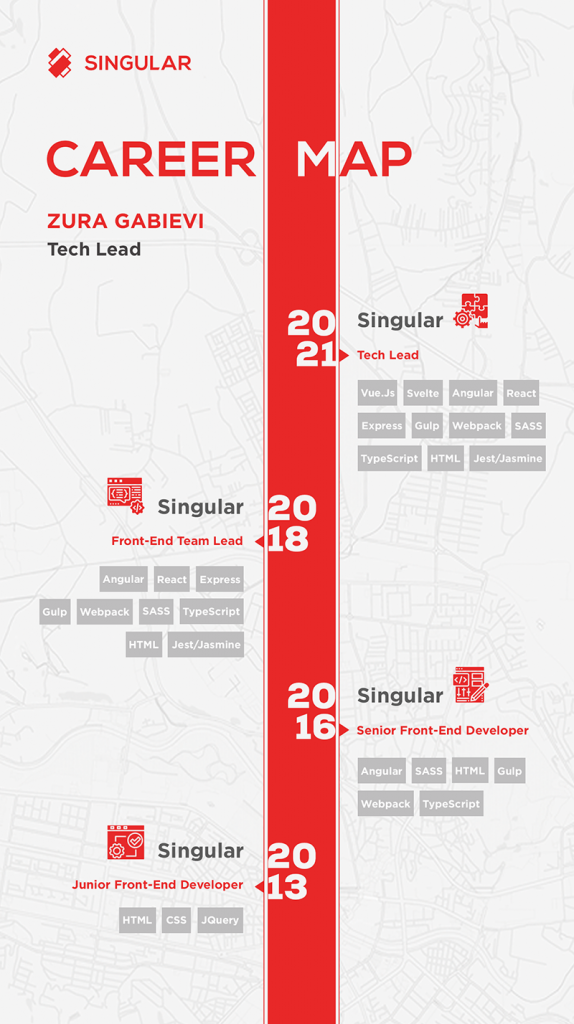 zura-gabievi-career-map